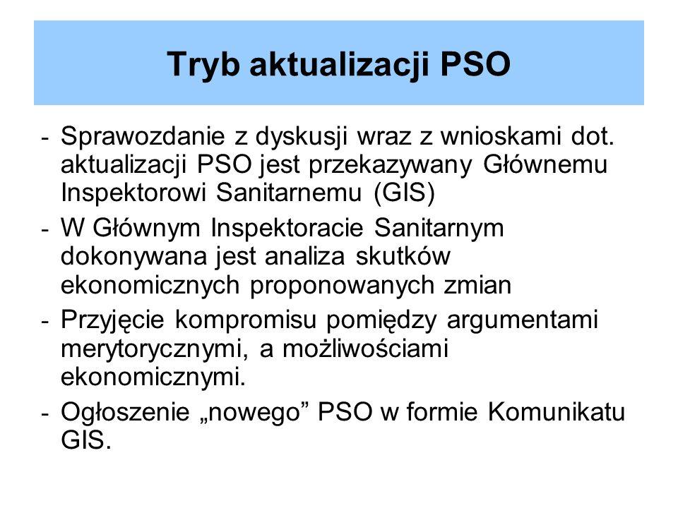 Tryb aktualizacji PSO Sprawozdanie z dyskusji wraz z wnioskami dot. aktualizacji PSO jest przekazywany Głównemu Inspektorowi Sanitarnemu (GIS)