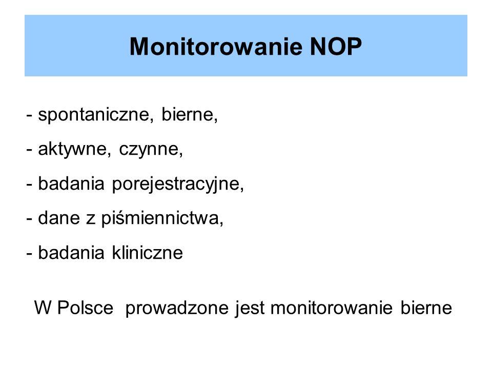 Monitorowanie NOP spontaniczne, bierne, aktywne, czynne,
