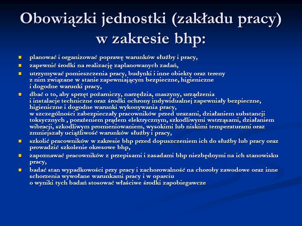 Obowiązki jednostki (zakładu pracy) w zakresie bhp: