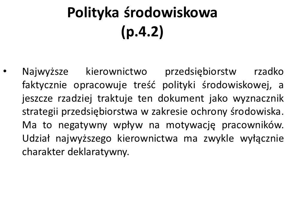 Polityka środowiskowa (p.4.2)