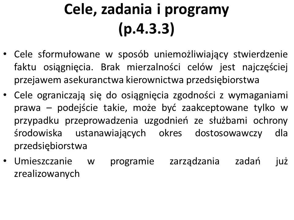 Cele, zadania i programy (p.4.3.3)