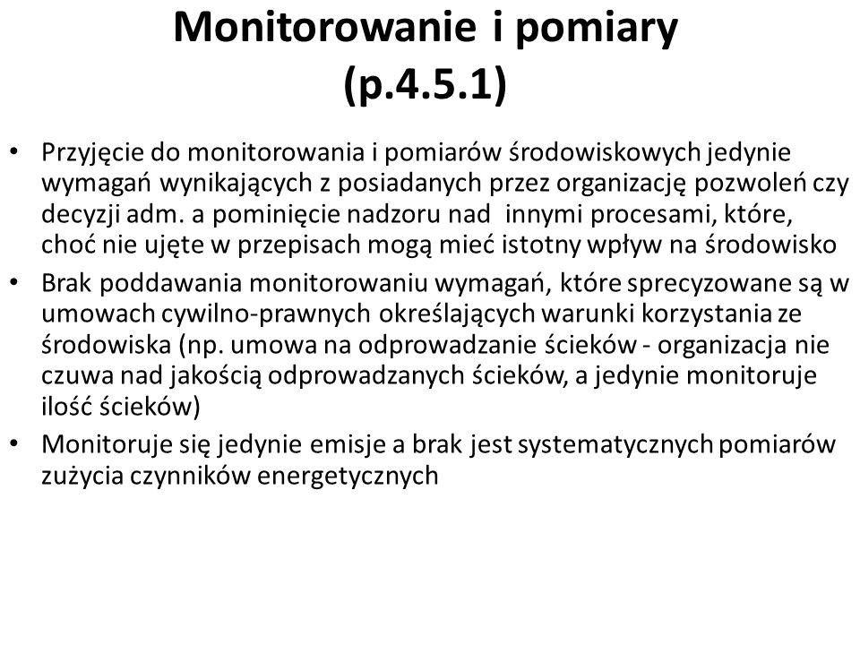 Monitorowanie i pomiary (p.4.5.1)