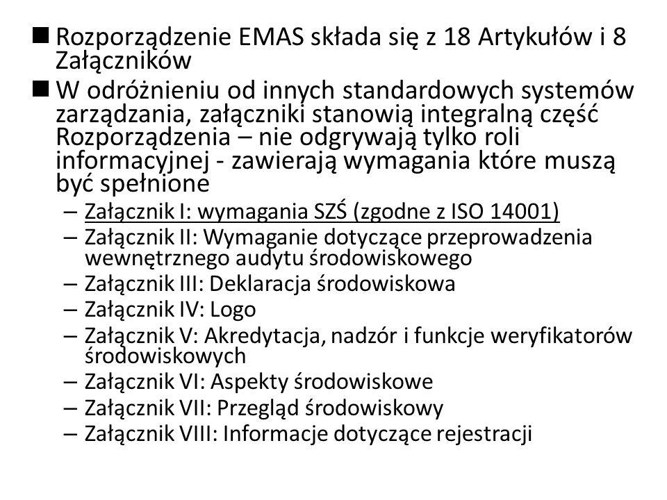 Rozporządzenie EMAS składa się z 18 Artykułów i 8 Załączników