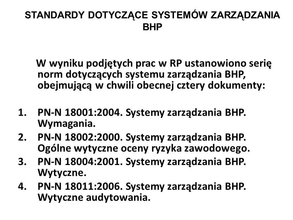 STANDARDY DOTYCZĄCE SYSTEMÓW ZARZĄDZANIA BHP