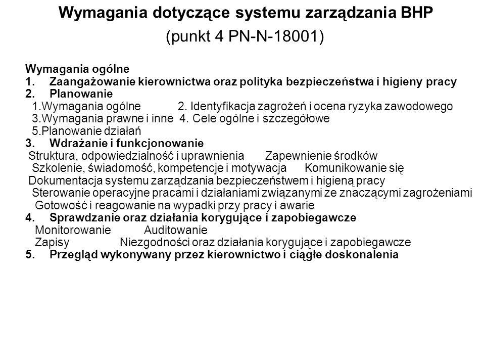 Wymagania dotyczące systemu zarządzania BHP (punkt 4 PN-N-18001)