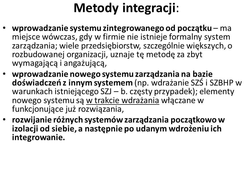Metody integracji:
