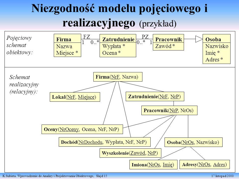 Niezgodność modelu pojęciowego i realizacyjnego (przykład)