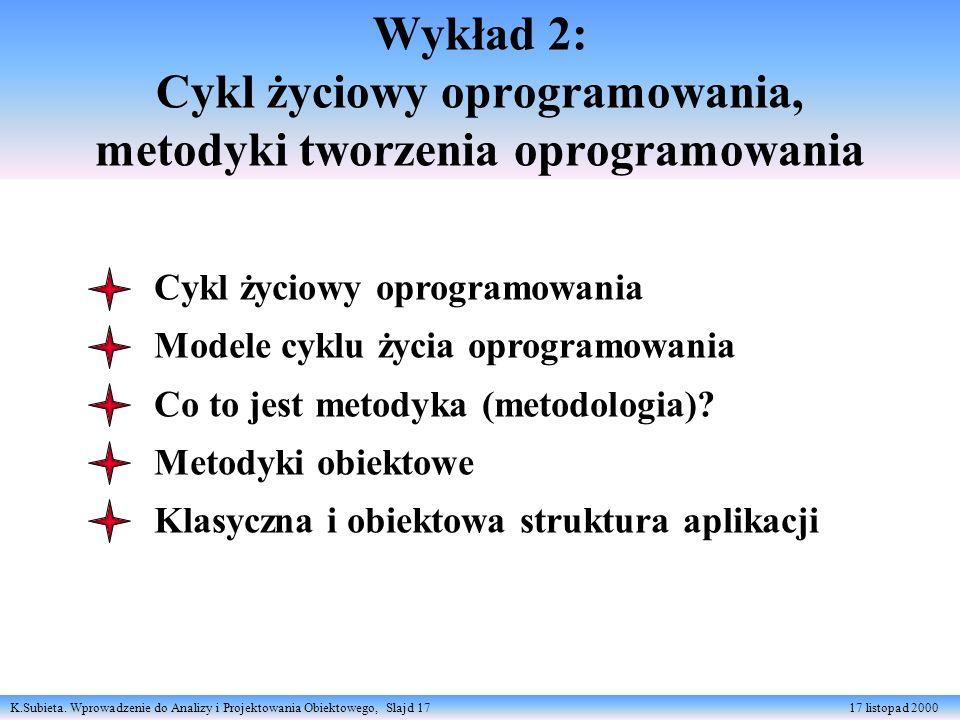 Wykład 2: Cykl życiowy oprogramowania, metodyki tworzenia oprogramowania