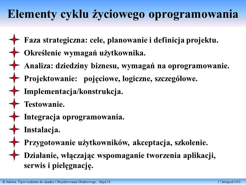 Elementy cyklu życiowego oprogramowania