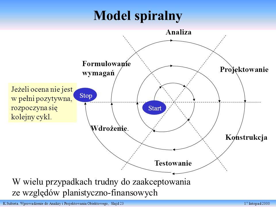 Model spiralny W wielu przypadkach trudny do zaakceptowania