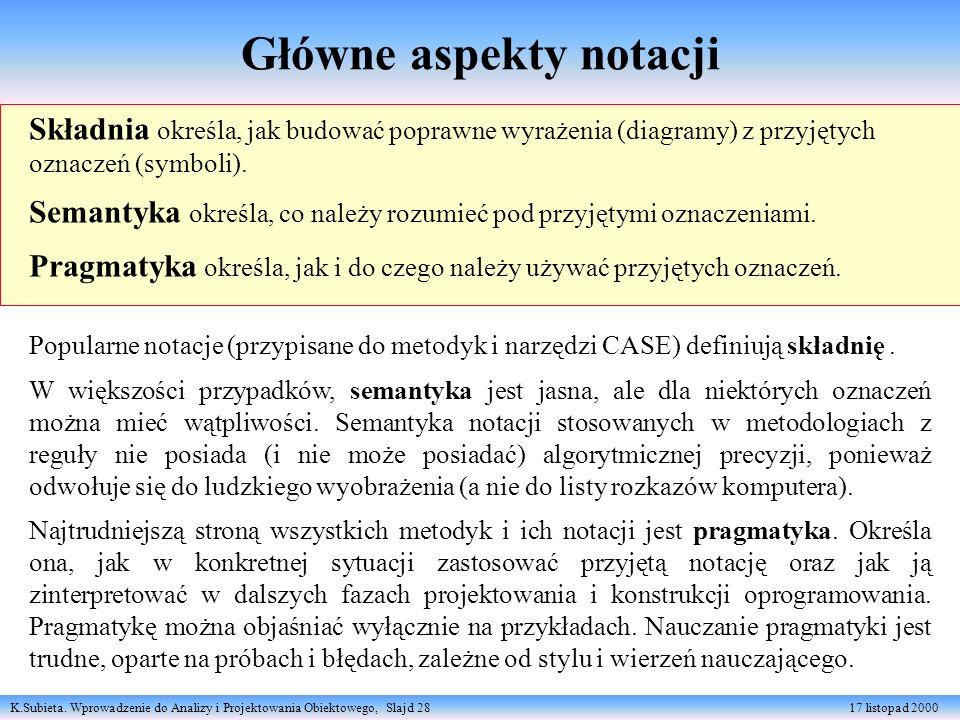 Główne aspekty notacji
