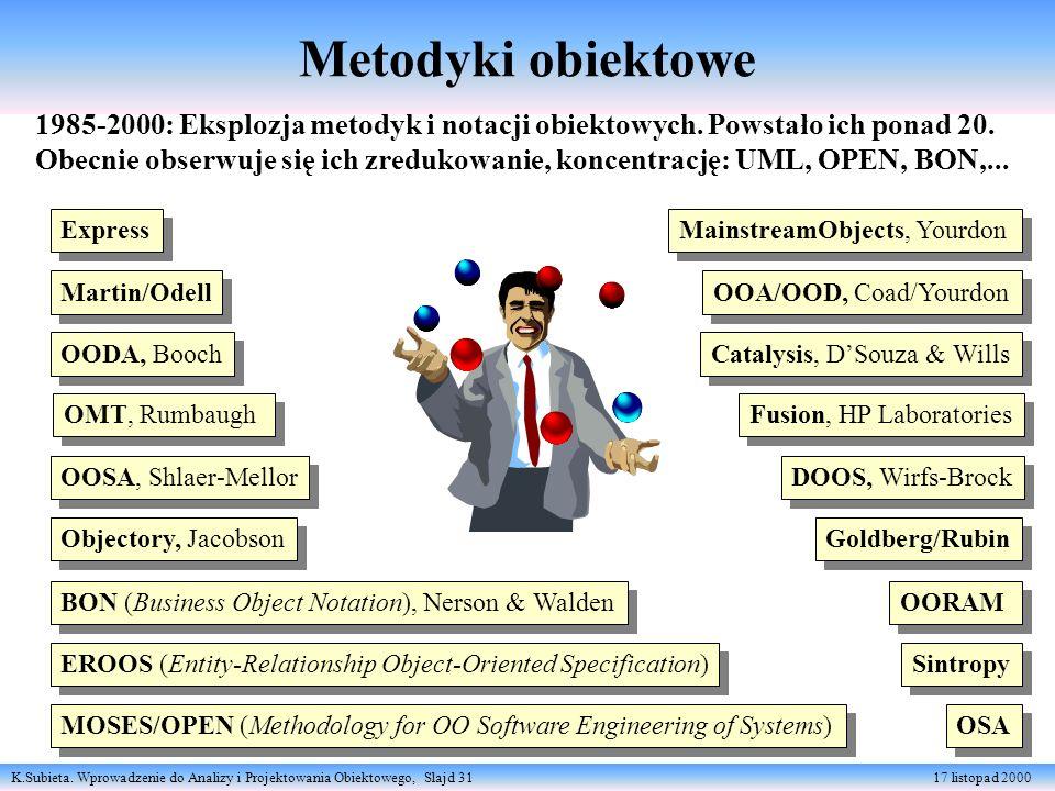 Metodyki obiektowe 1985-2000: Eksplozja metodyk i notacji obiektowych. Powstało ich ponad 20.