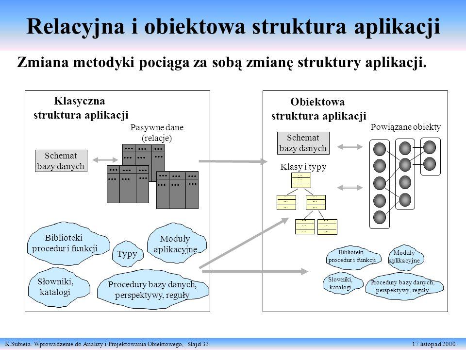 Relacyjna i obiektowa struktura aplikacji
