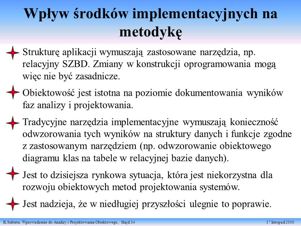 Wpływ środków implementacyjnych na metodykę
