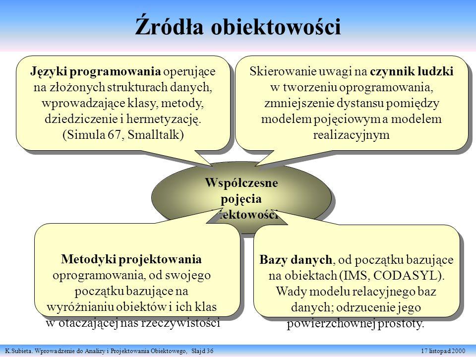 Źródła obiektowości Języki programowania operujące