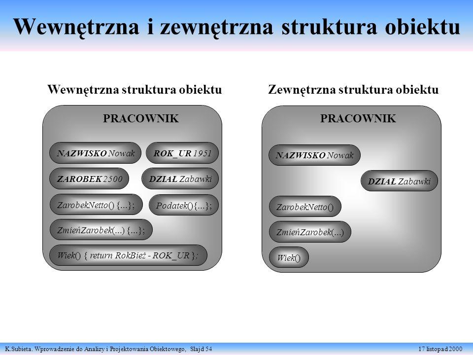 Wewnętrzna i zewnętrzna struktura obiektu