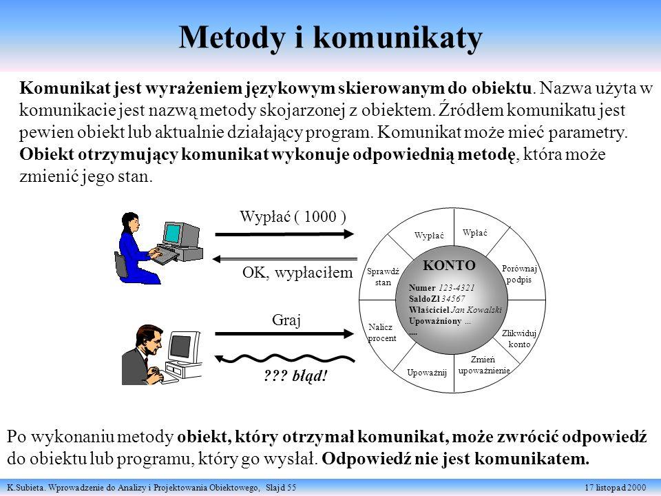 Metody i komunikaty