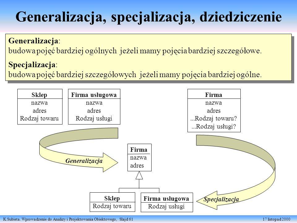 Generalizacja, specjalizacja, dziedziczenie