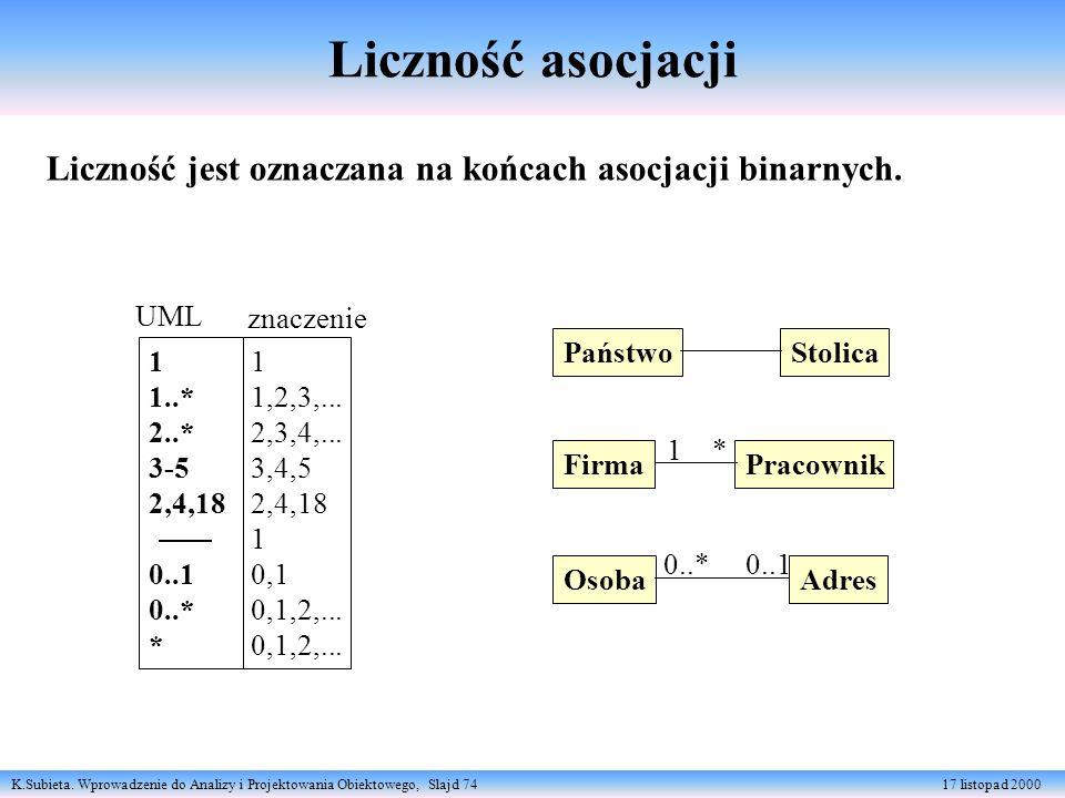 Liczność asocjacji Liczność jest oznaczana na końcach asocjacji binarnych. UML. znaczenie. Państwo.