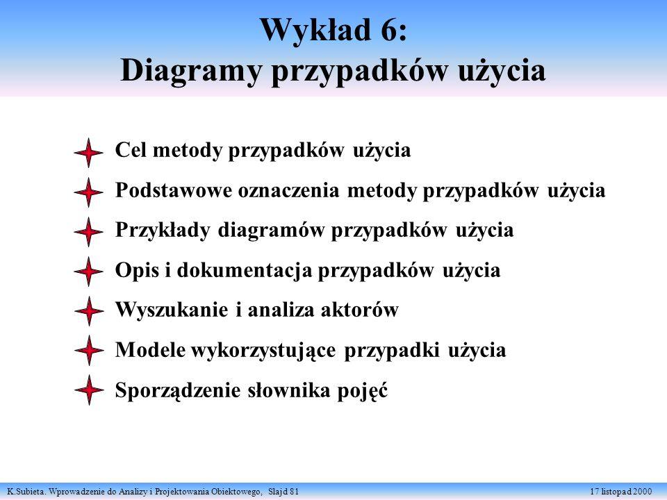 Wykład 6: Diagramy przypadków użycia