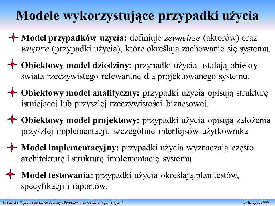 Modele wykorzystujące przypadki użycia