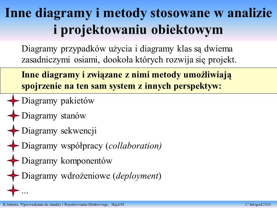 Inne diagramy i metody stosowane w analizie i projektowaniu obiektowym