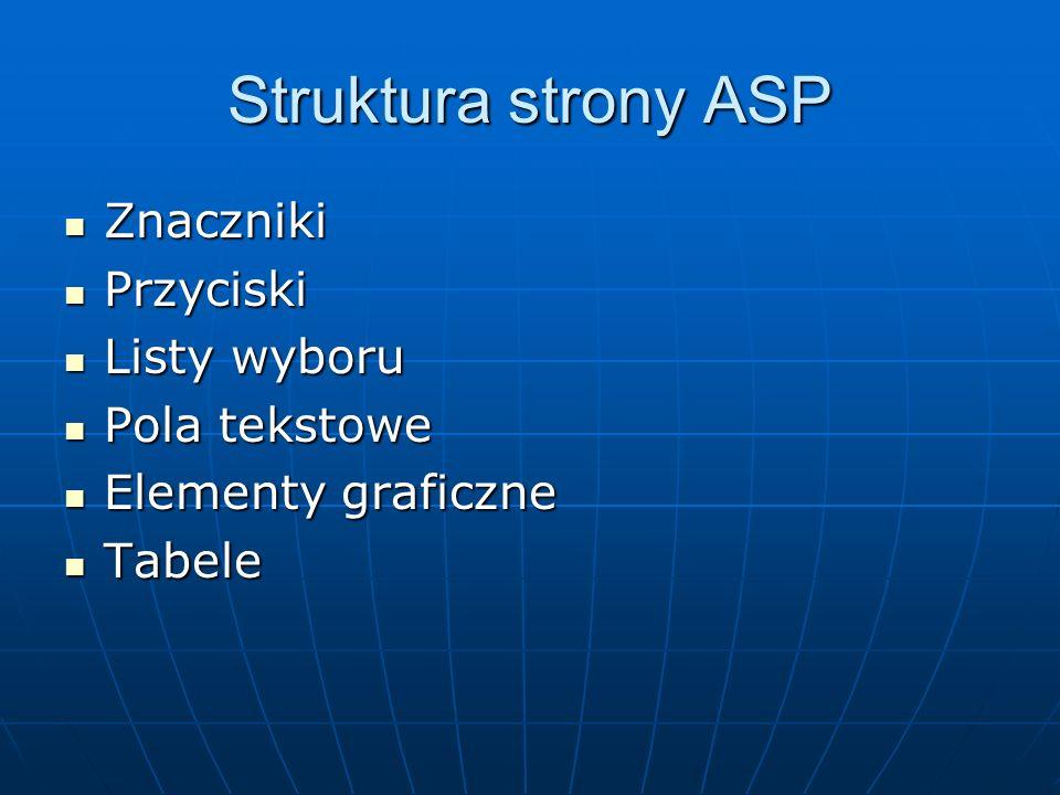 Struktura strony ASP Znaczniki Przyciski Listy wyboru Pola tekstowe