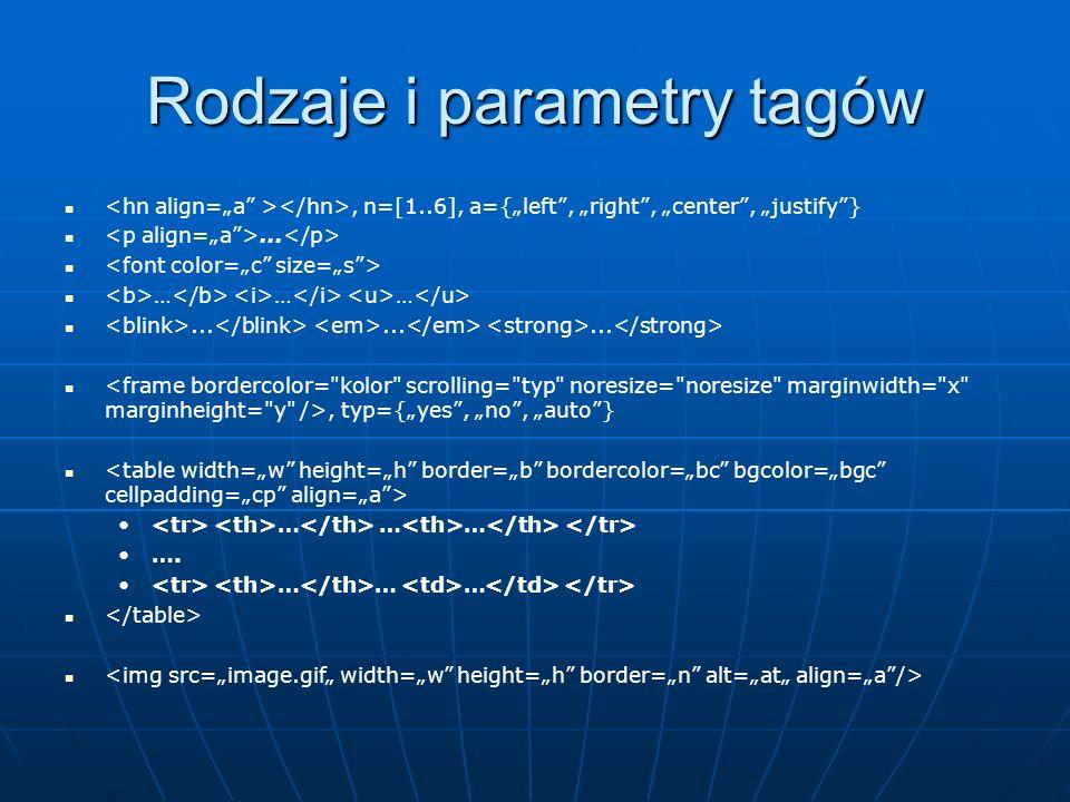 Rodzaje i parametry tagów