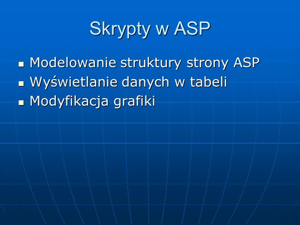 Skrypty w ASP Modelowanie struktury strony ASP
