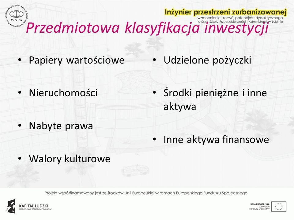 Przedmiotowa klasyfikacja inwestycji