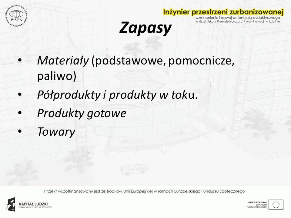 Zapasy Materiały (podstawowe, pomocnicze, paliwo)
