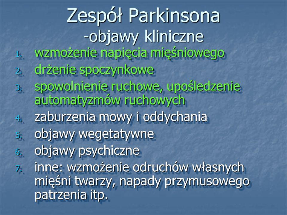Zespół Parkinsona -objawy kliniczne