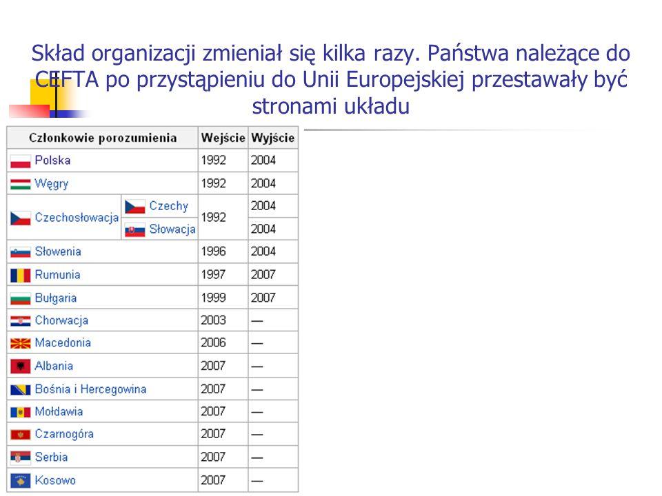 Skład organizacji zmieniał się kilka razy