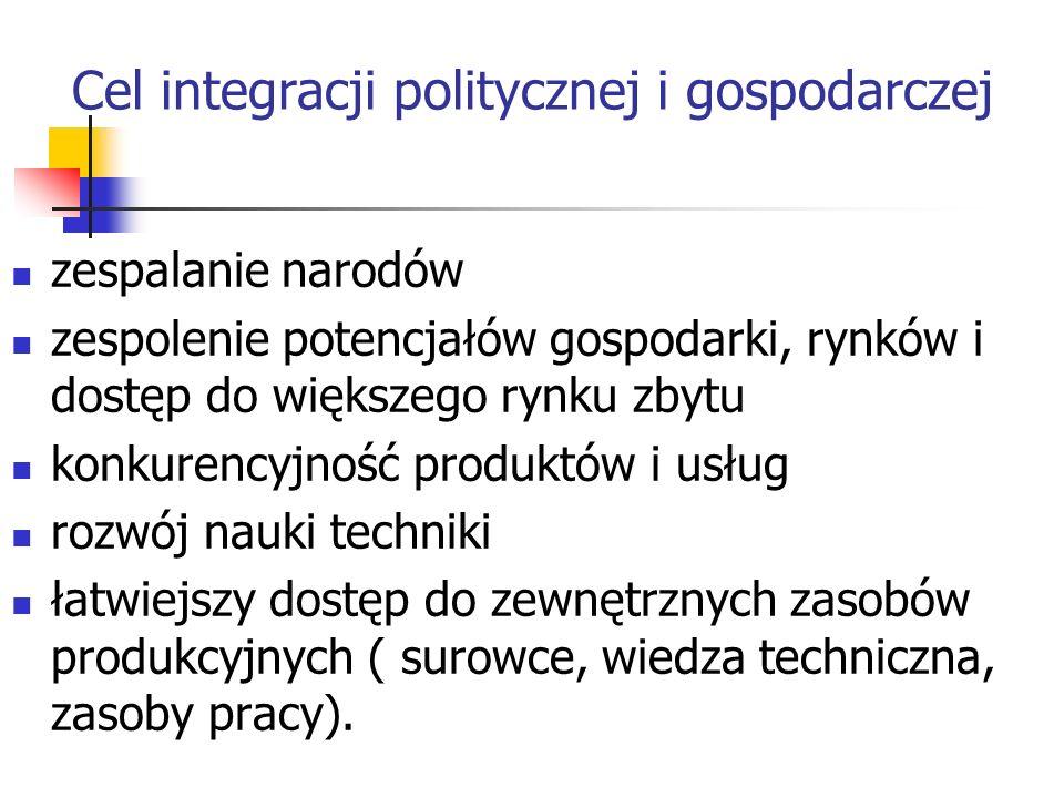 Cel integracji politycznej i gospodarczej