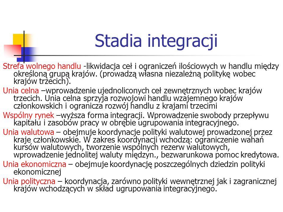 Stadia integracji