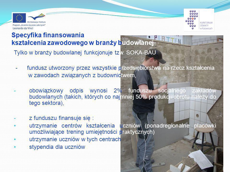 Specyfika finansowania kształcenia zawodowego w branży budowlanej