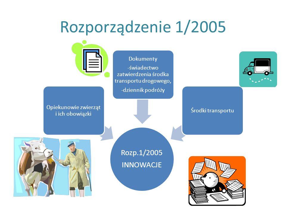 Rozporządzenie 1/2005 Rozp.1/2005 INNOWACJE