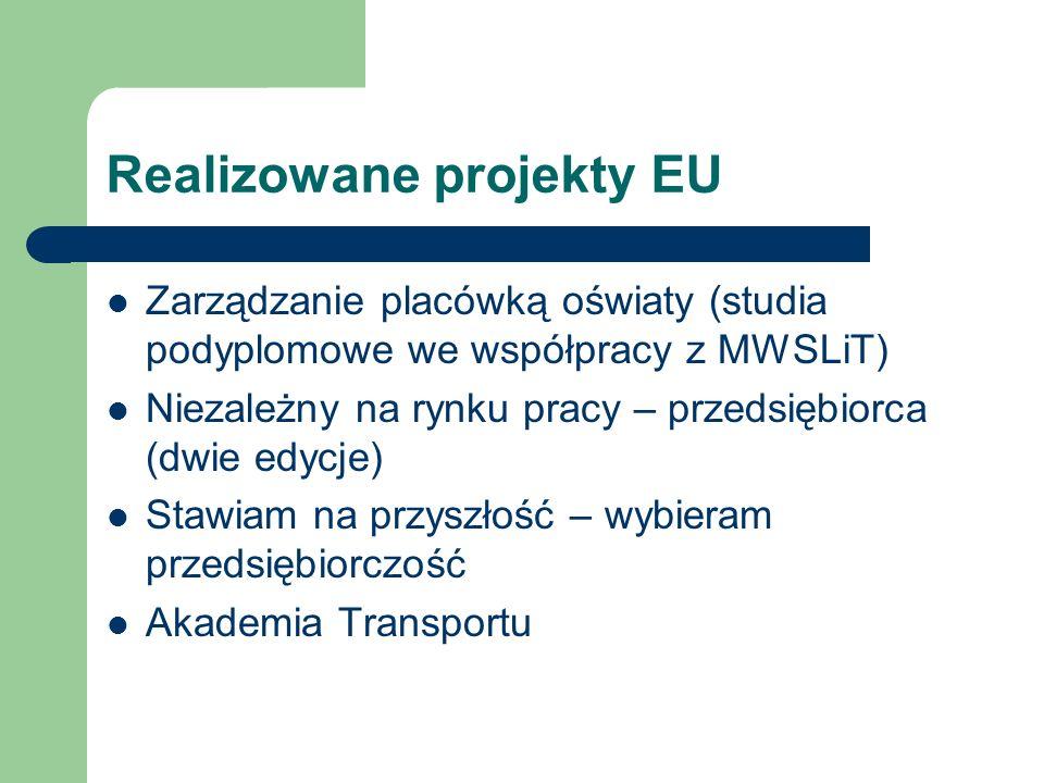 Realizowane projekty EU