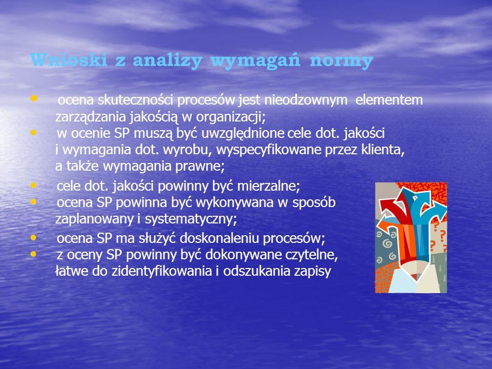 Wnioski z analizy wymagań normy