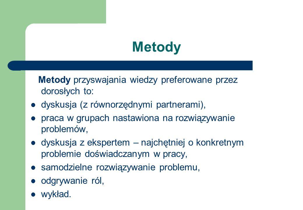 Metody Metody przyswajania wiedzy preferowane przez dorosłych to: