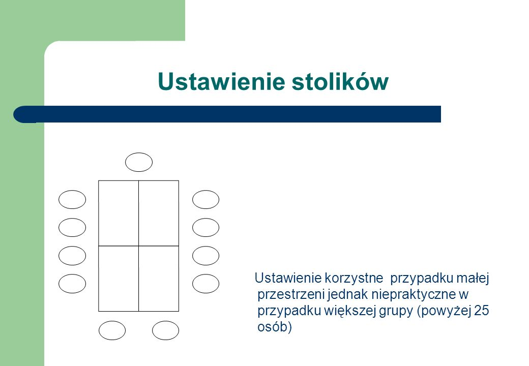 Ustawienie stolików Ustawienie korzystne przypadku małej przestrzeni jednak niepraktyczne w przypadku większej grupy (powyżej 25 osób)