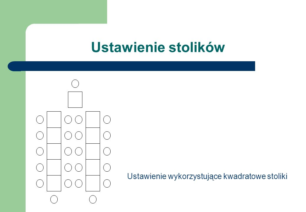 Ustawienie stolików Ustawienie wykorzystujące kwadratowe stoliki