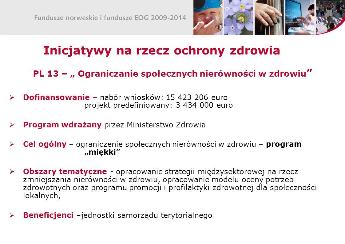 Inicjatywy na rzecz ochrony zdrowia