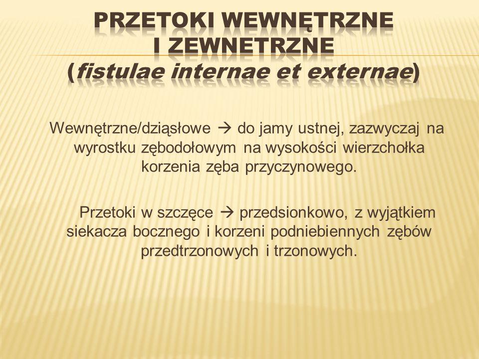 Przetoki wewnętrzne i zewnetrzne (fistulae internae et externae)