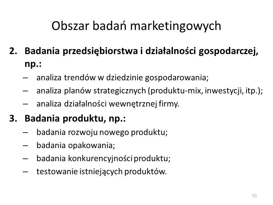 Obszar badań marketingowych