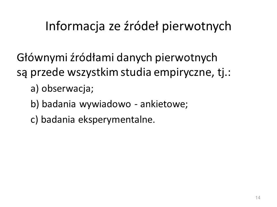 Informacja ze źródeł pierwotnych