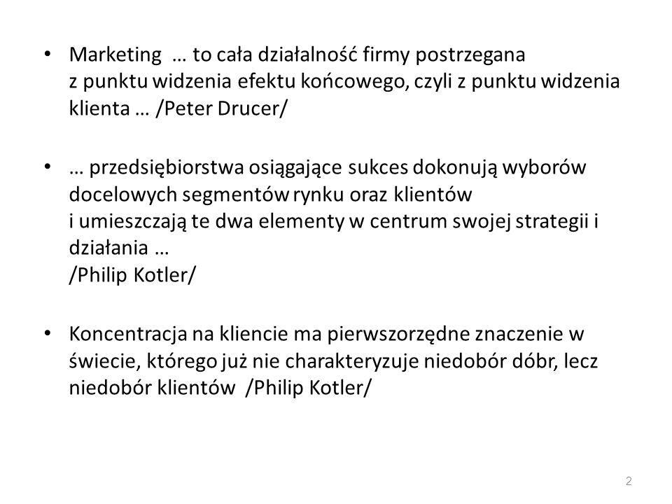 Marketing … to cała działalność firmy postrzegana z punktu widzenia efektu końcowego, czyli z punktu widzenia klienta … /Peter Drucer/