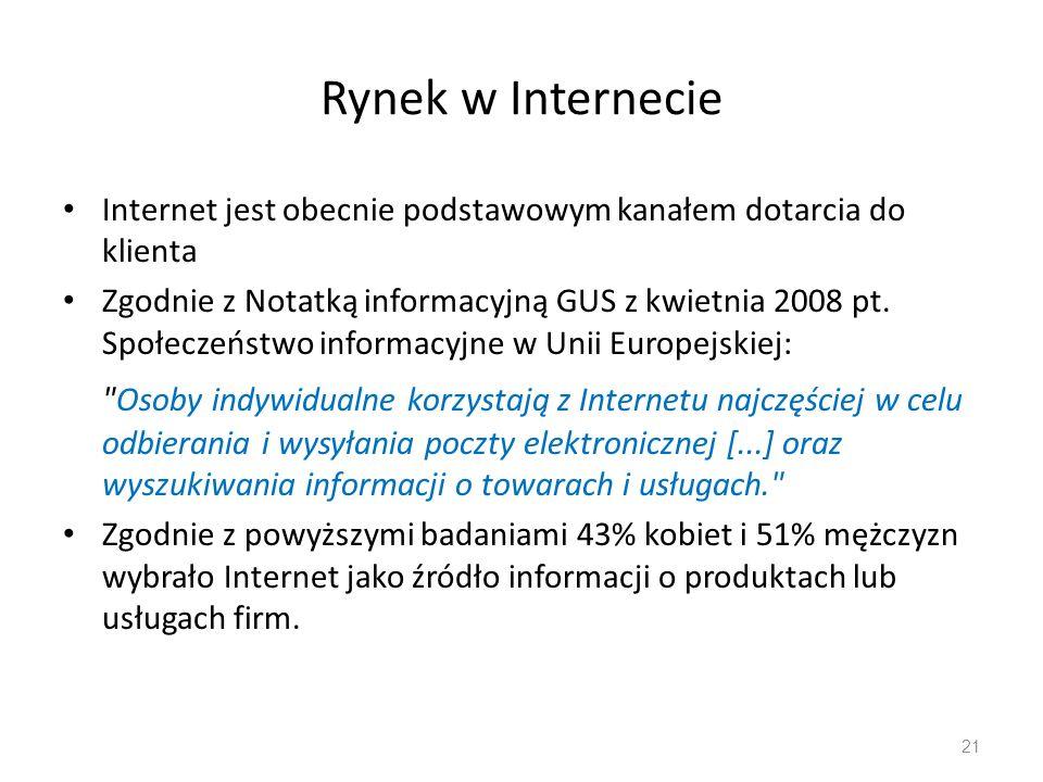 Rynek w Internecie Internet jest obecnie podstawowym kanałem dotarcia do klienta.