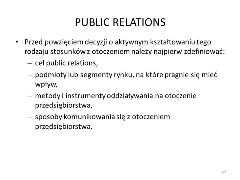 PUBLIC RELATIONS Przed powzięciem decyzji o aktywnym kształtowaniu tego rodzaju stosunków z otoczeniem należy najpierw zdefiniować: