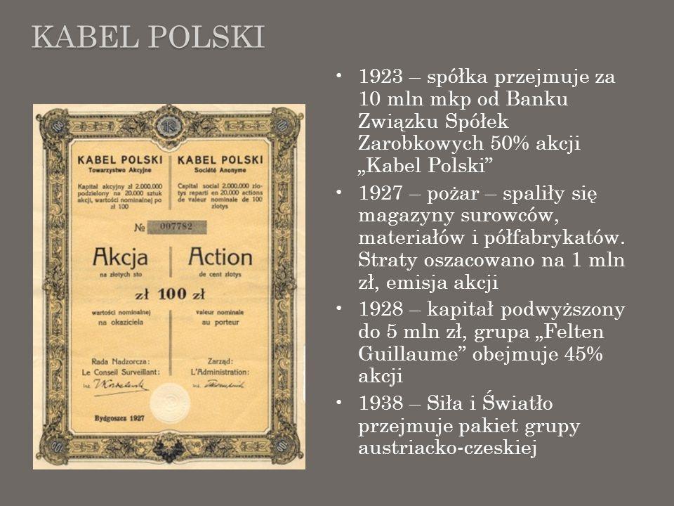 """Kabel Polski 1923 – spółka przejmuje za 10 mln mkp od Banku Związku Spółek Zarobkowych 50% akcji """"Kabel Polski"""